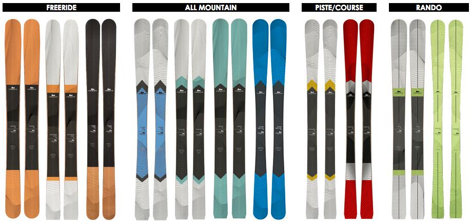 La Fabrique du Ski 1