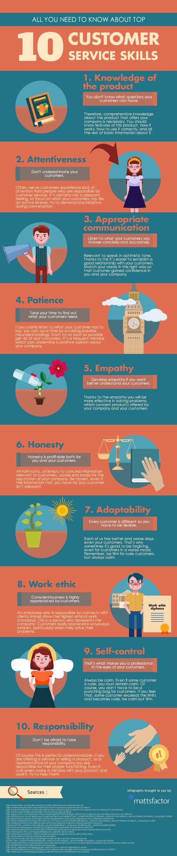 10 Customer service Skills