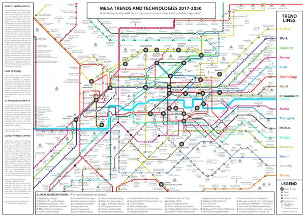 Mega Trends 2017-2050