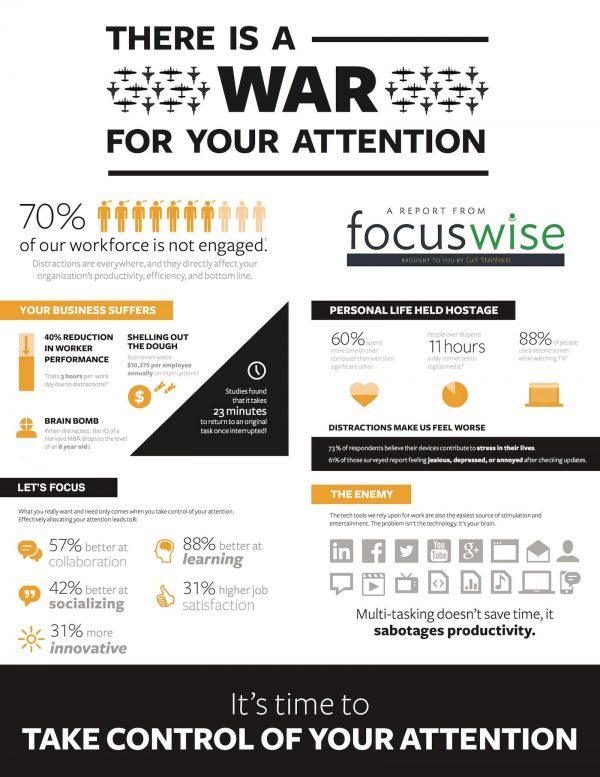 FocusWise-war-for-attention-graphic